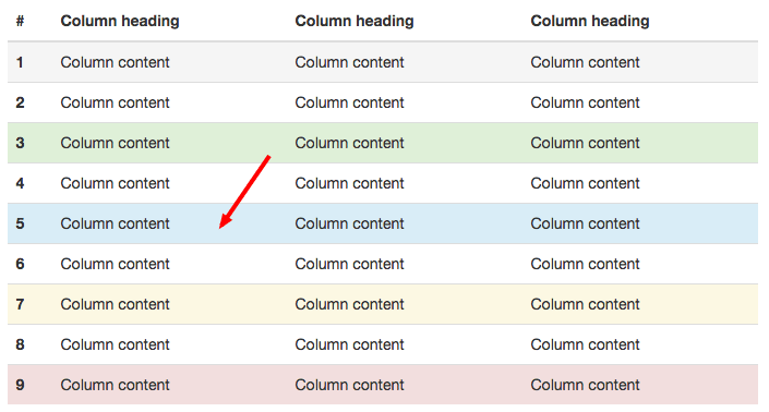Bootstrap 3 classes list with description bootstrap for Bootstrap table row color