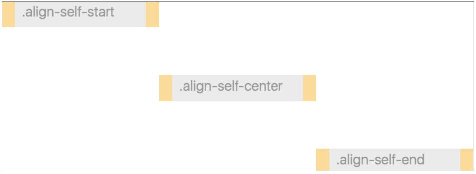 flexbox vertical alignment