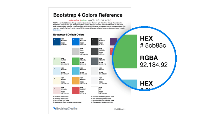 how to change navbar color bootstrap 4