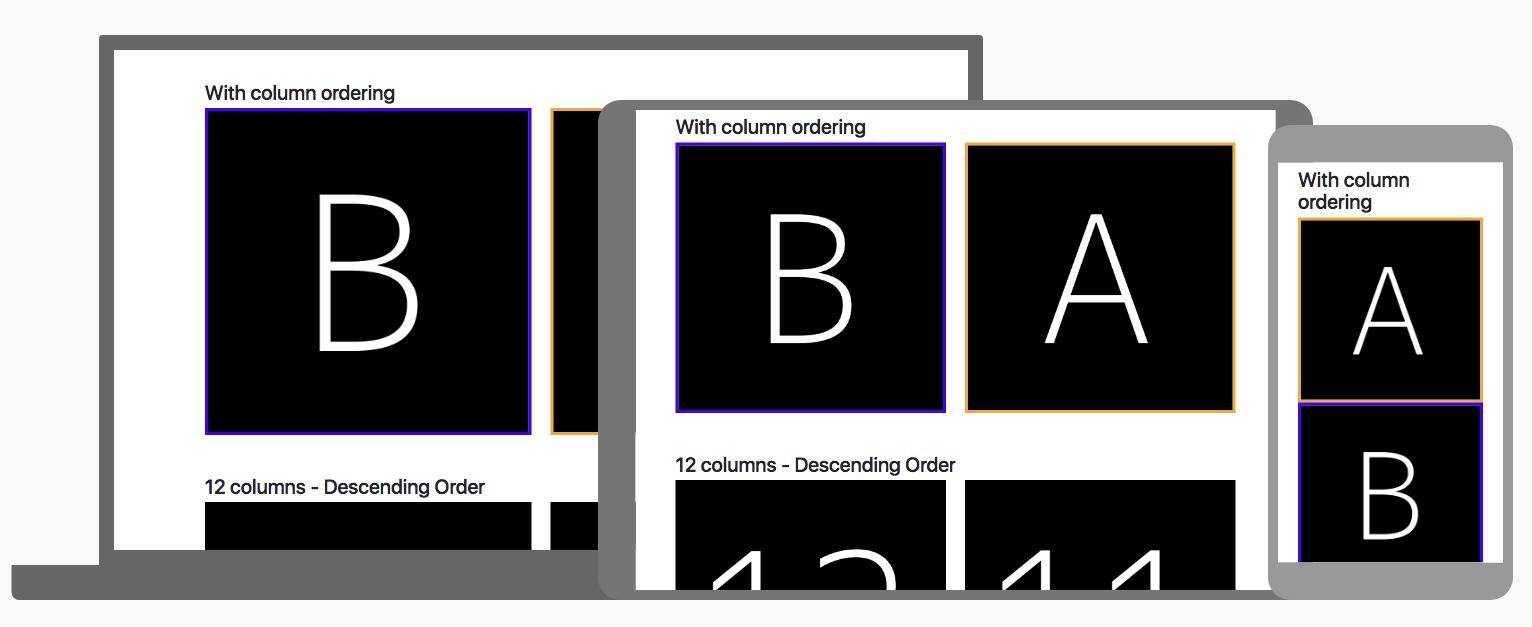 responsive column ordering
